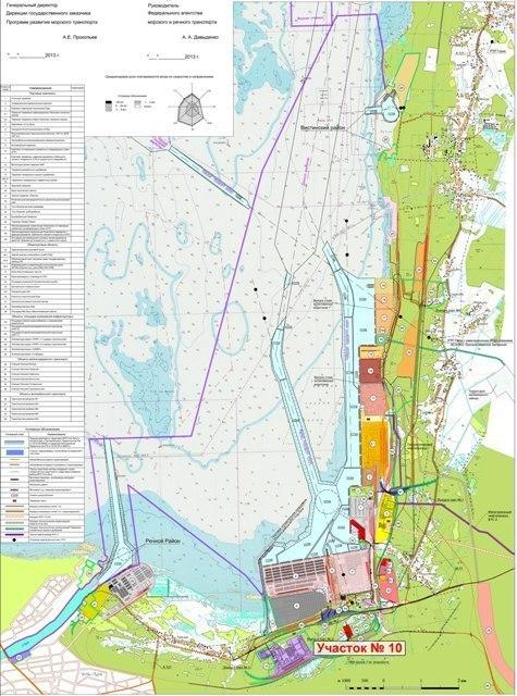 Границы морского порта